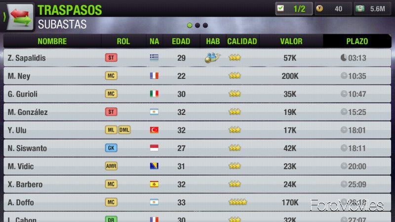 Top Eleven Traspasos